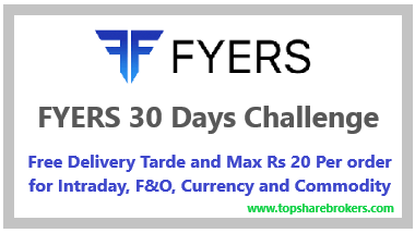 Fyers 30 Day Challenge-A Free Trading Gateway