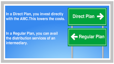Mutual Fund Investing-Direct Plan or Regular Plan