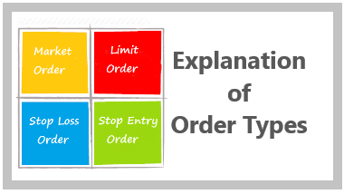 Explanation of Order Types