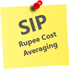 Systematic Investment Plan-Rupee Cost Averaging