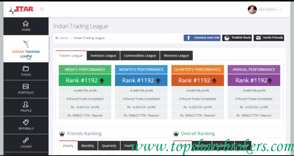 samco-star-backoffice-indian-trading-league-rankings