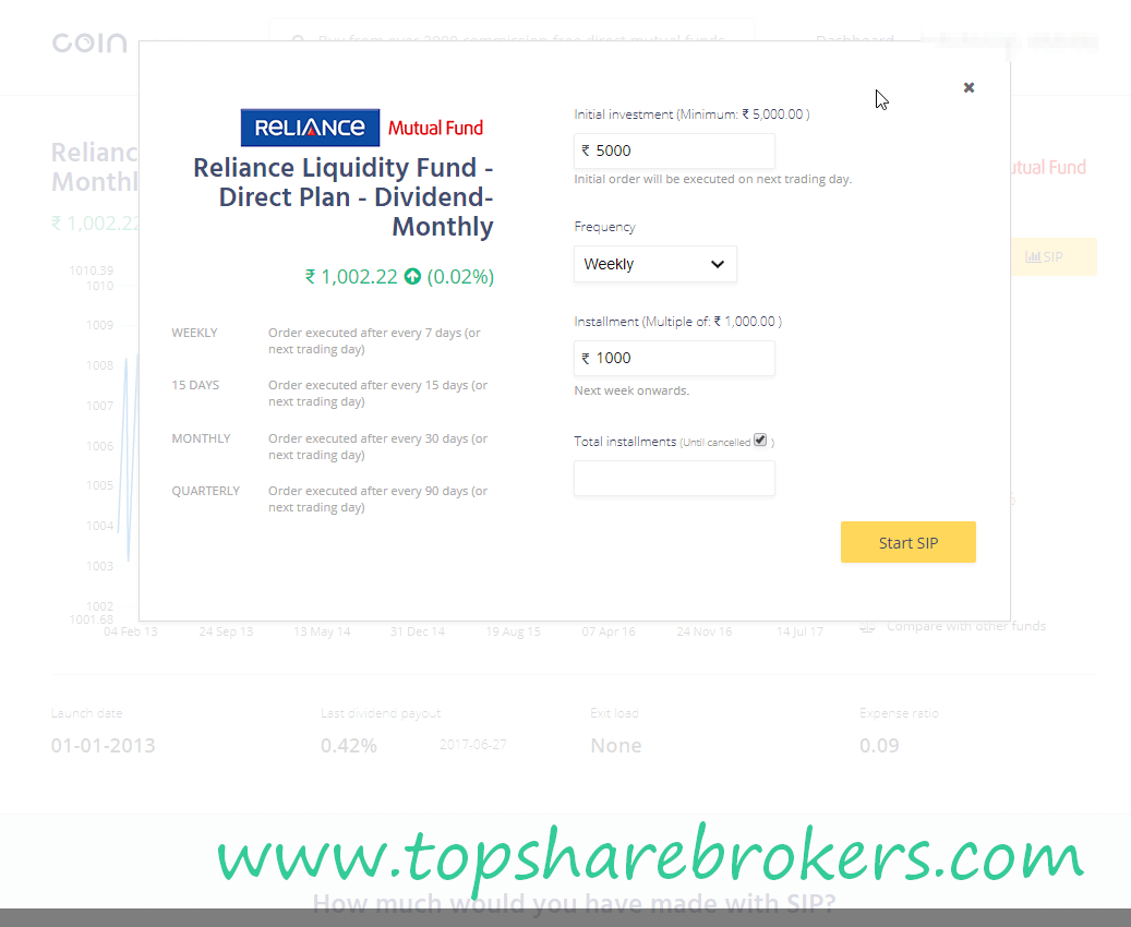 zerodha-coin-mutual-funds-investment-sip-fund