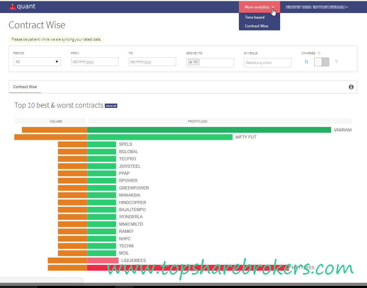 zerodha-quant-dashboard-contract-wise