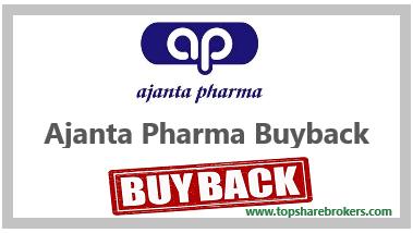 Ajanta Pharma ltd Buyback offer