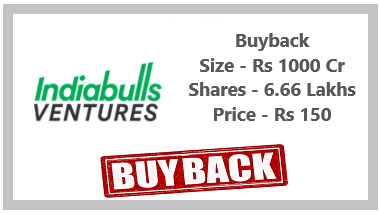 Indiabulls Ventures Limited Buyback offer